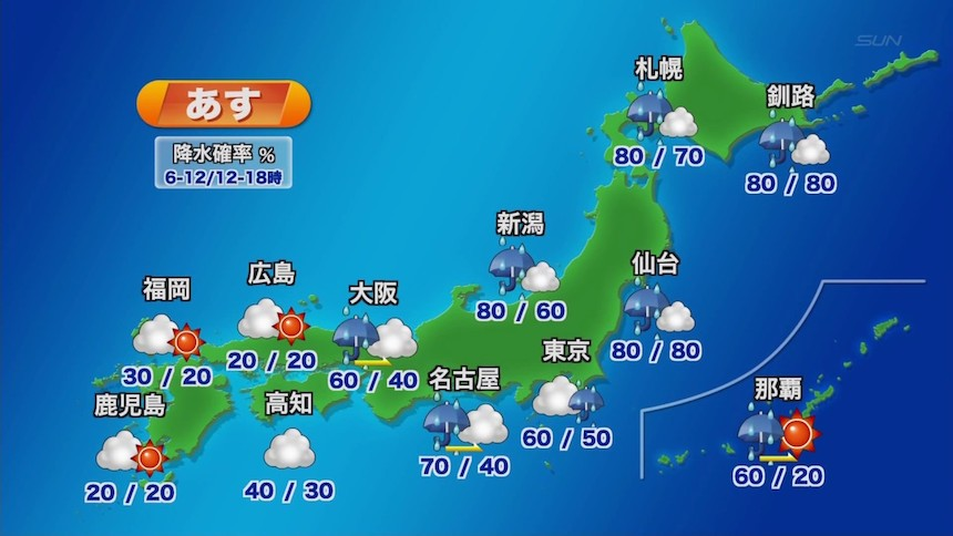 Japan's climate